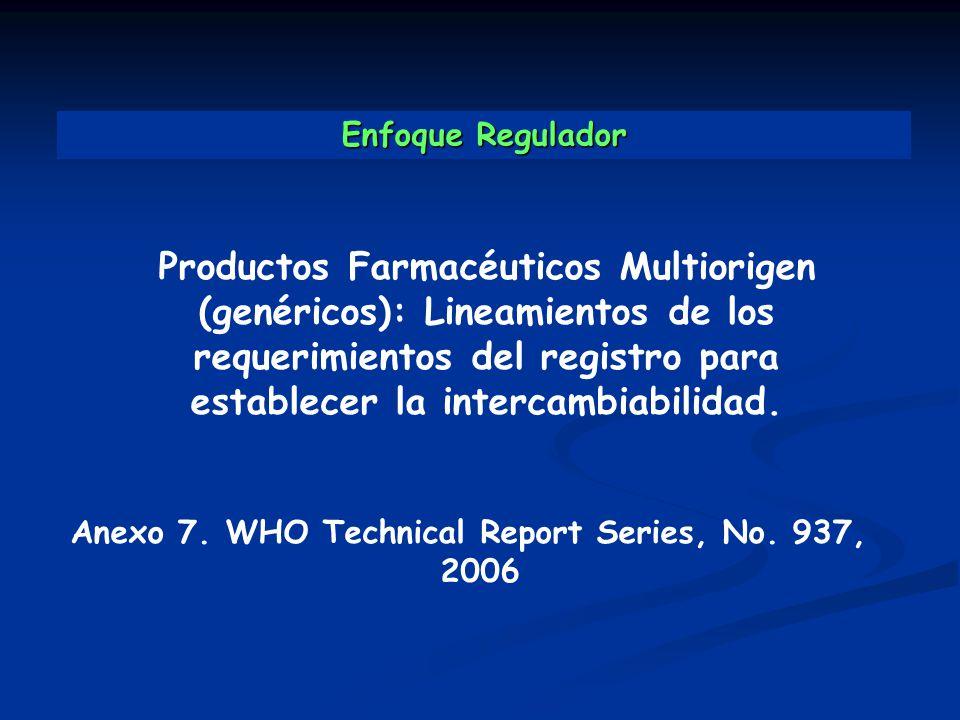 Enfoque Regulador Productos Farmacéuticos Multiorigen (genéricos): Lineamientos de los requerimientos del registro para establecer la intercambiabilid
