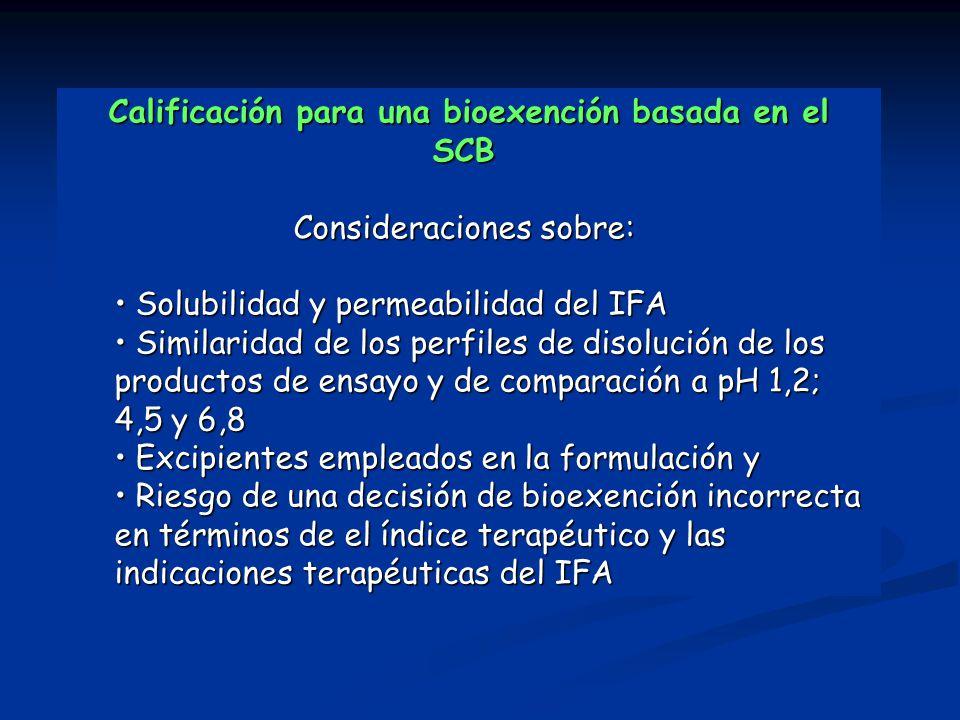 Calificación para una bioexención basada en el SCB Calificación para una bioexención basada en el SCB Consideraciones sobre: Consideraciones sobre: So