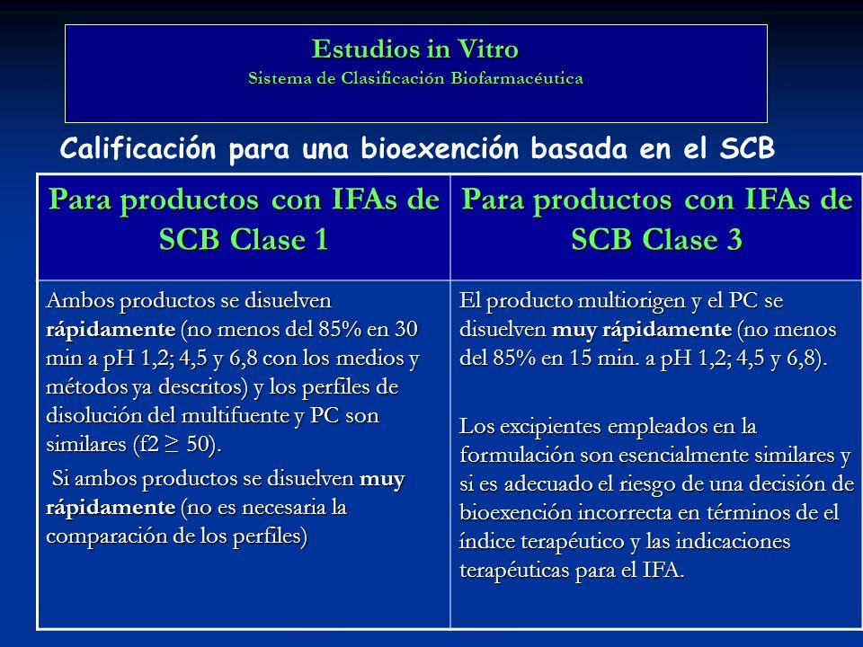 Calificación para una bioexención basada en el SCB Para productos con IFAs de SCB Clase 1 Para productos con IFAs de SCB Clase 3 Ambos productos se di