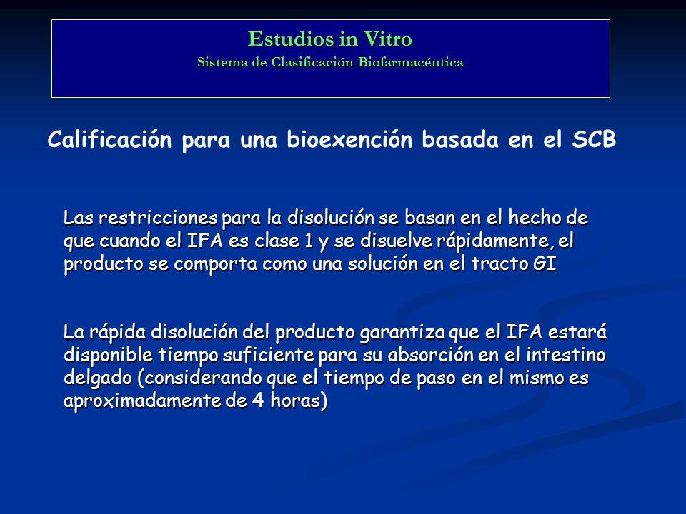 Calificación para una bioexención basada en el SCB Intercambiabilidad Terapéutica de Medicamentos de Fuentes Múltiples (genéricos). Parte III Las rest