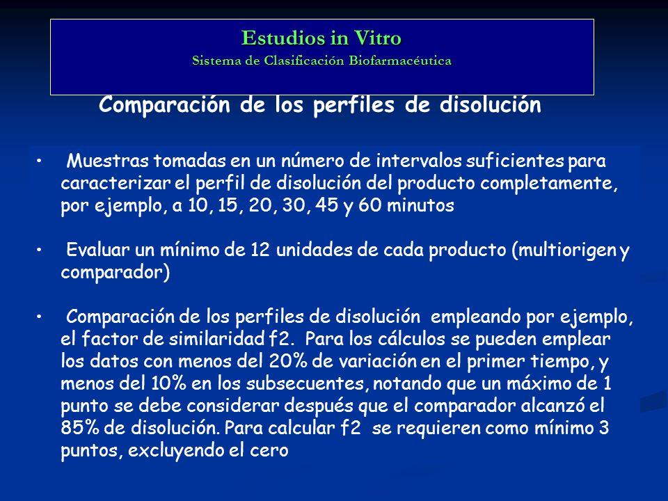 Comparación de los perfiles de disolución Muestras tomadas en un número de intervalos suficientes para caracterizar el perfil de disolución del produc