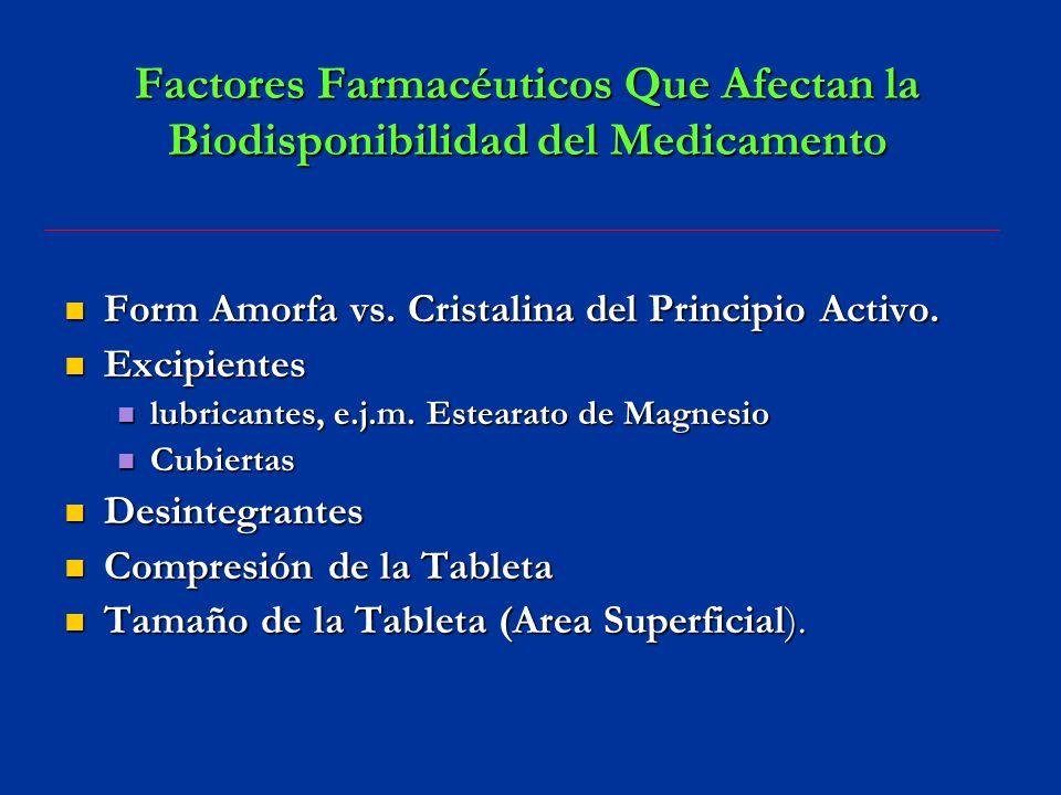 Factores Farmacéuticos Que Afectan la Biodisponibilidad del Medicamento Form Amorfa vs. Cristalina del Principio Activo. Form Amorfa vs. Cristalina de