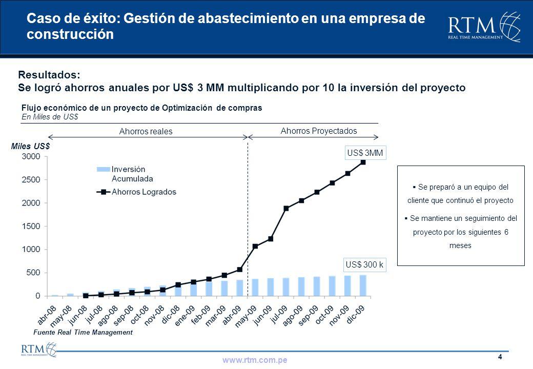 4 www.rtm.com.pe Caso de éxito: Gestión de abastecimiento en una empresa de construcción Resultados: Se logró ahorros anuales por US$ 3 MM multiplican