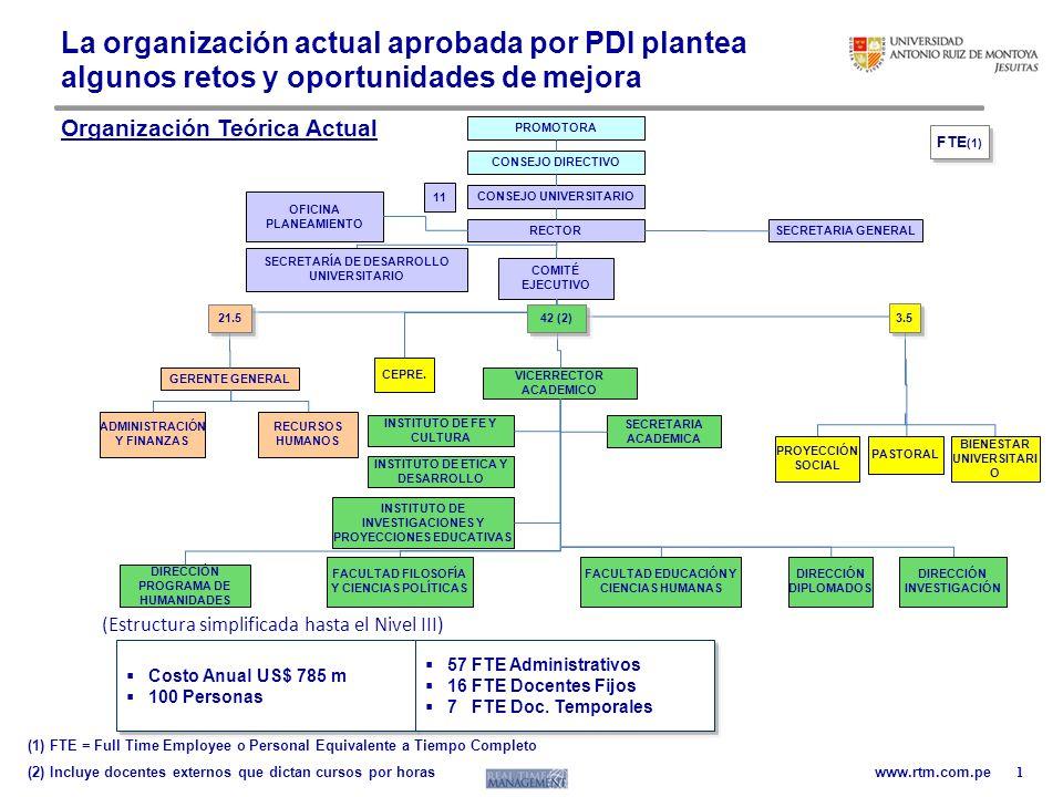 www.rtm.com.pe La organización actual aprobada por PDI plantea algunos retos y oportunidades de mejora VICERRECTOR ACADEMICO SECRETARIA ACADEMICA PROY