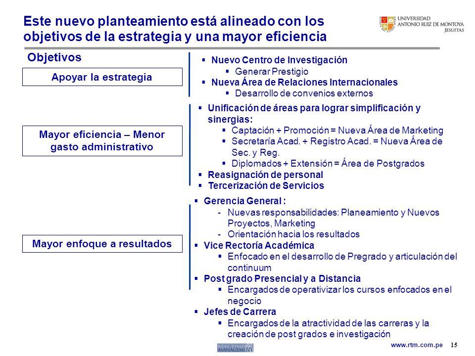 www.rtm.com.pe Este nuevo planteamiento está alineado con los objetivos de la estrategia y una mayor eficiencia 15 Unificación de áreas para lograr si