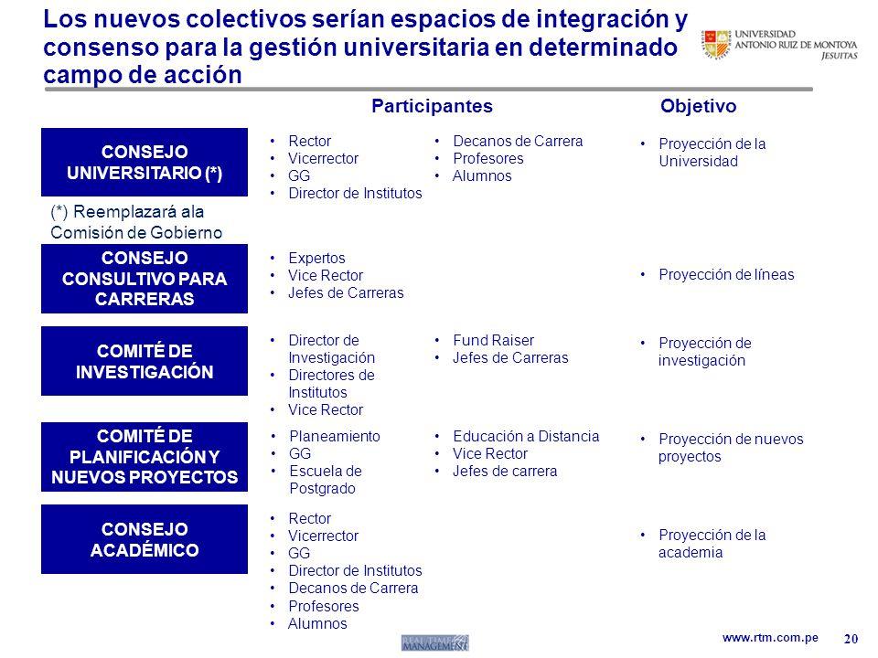 www.rtm.com.pe Los nuevos colectivos serían espacios de integración y consenso para la gestión universitaria en determinado campo de acción 20 CONSEJO