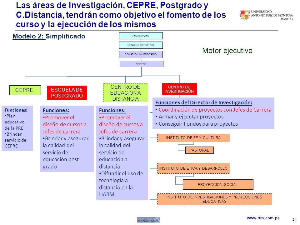 www.rtm.com.pe PROMOTORA CONSEJO UNIVERSITARIO RECTOR 24 CONSEJO DIRECTIVO ESCUELA DE POSTGRADO Las áreas de Investigación, CEPRE, Postgrado y C.Dista