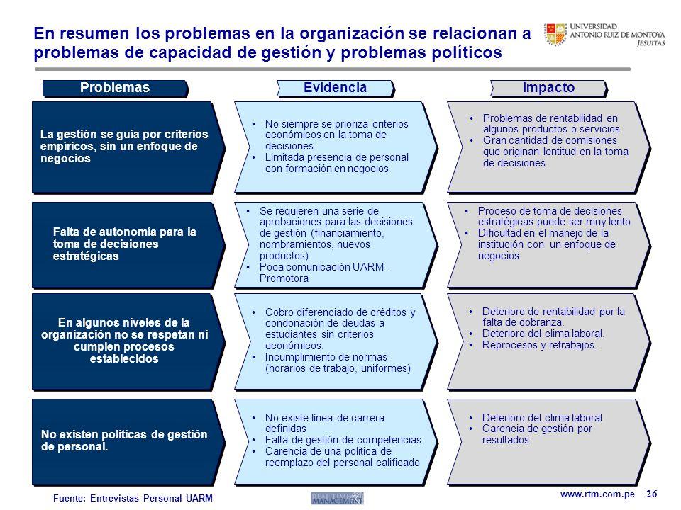 www.rtm.com.pe 26 En resumen los problemas en la organización se relacionan a problemas de capacidad de gestión y problemas políticos Falta de autonom