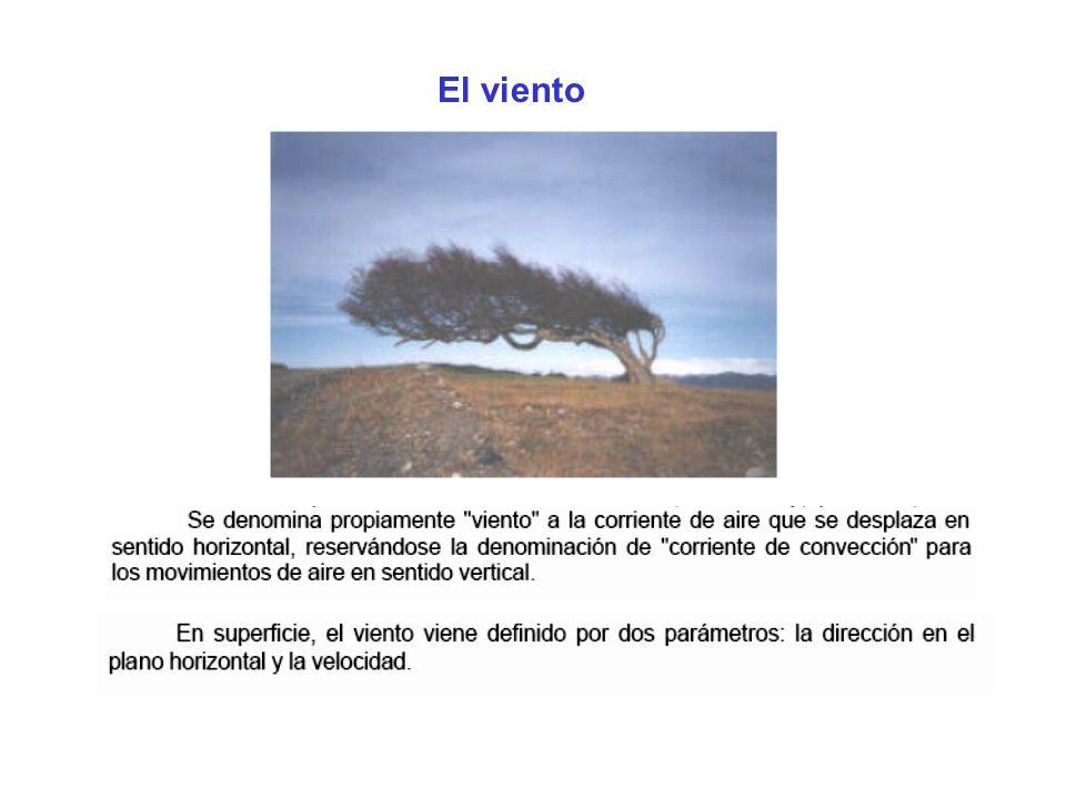 Relación entre presión y viento: Anticiclón en superficie