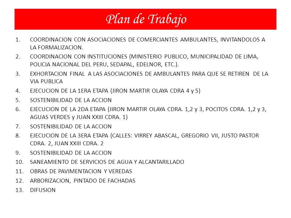 Plan de Trabajo 1.COORDINACION CON ASOCIACIONES DE COMERCIANTES AMBULANTES, INVITANDOLOS A LA FORMALIZACION. 2.COORDINACION CON INSTITUCIONES (MINISTE