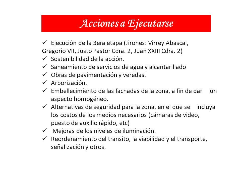 Municipalidad de San Martin de Porres Plan de Acción del Conglomerado Caquetá 1RA ETAPA DE RECUPERACION