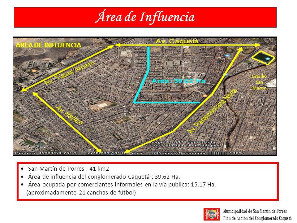 Municipalidad de San Martin de Porres Plan de Acción del Conglomerado Caquetá Área de Influencia San Martín de Porres : 41 km2 Área de influencia del