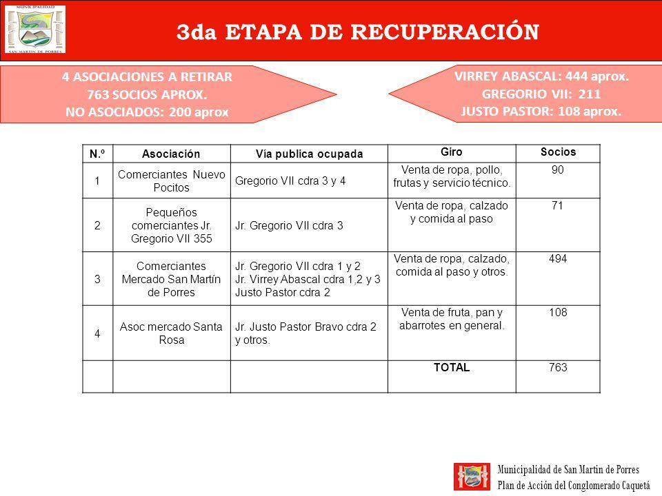 Municipalidad de San Martin de Porres Plan de Acción del Conglomerado Caquetá 3ra ETAPA DE RECUPERACIÓN 4 Asociaciones: 763 socios No Asociados: 200 aprox.