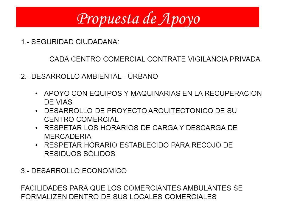 1.- SEGURIDAD CIUDADANA: CADA CENTRO COMERCIAL CONTRATE VIGILANCIA PRIVADA 2.- DESARROLLO AMBIENTAL - URBANO APOYO CON EQUIPOS Y MAQUINARIAS EN LA REC