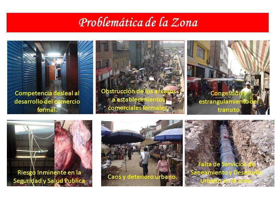 Problemática de la Zona Congestión y estrangulamiento del transito Obstrucción de los accesos a establecimientos comerciales formales, Competencia des