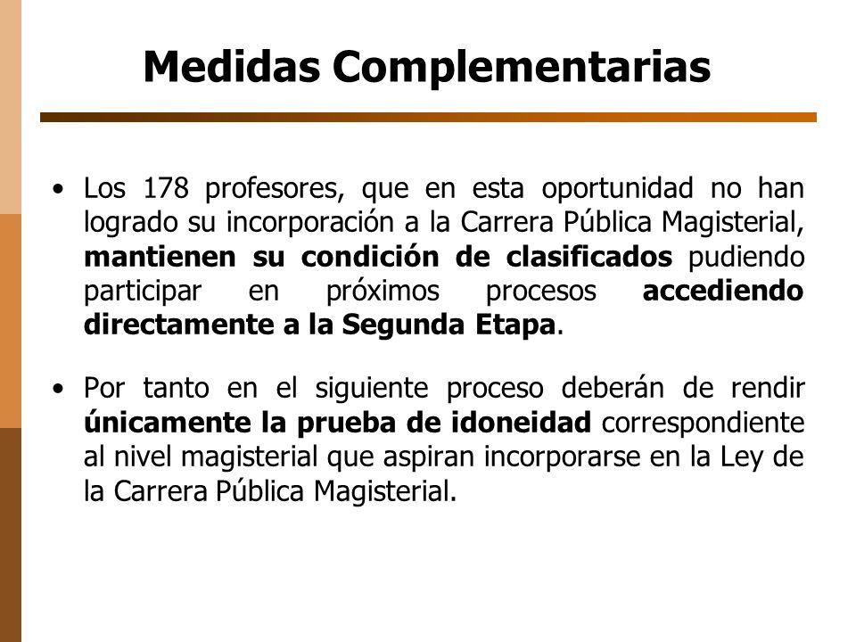 Medidas Complementarias Los 178 profesores, que en esta oportunidad no han logrado su incorporación a la Carrera Pública Magisterial, mantienen su con