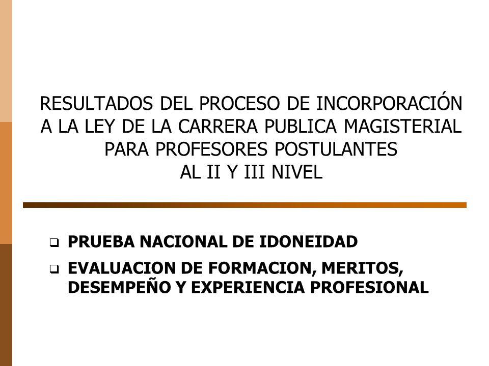 Características de la Prueba Nacional de Idoneidad Se aplicó a los profesores postulantes al II y III Nivel Magisterial, clasificados en la primera etapa, en 26 regiones y 32 sedes de aplicación.