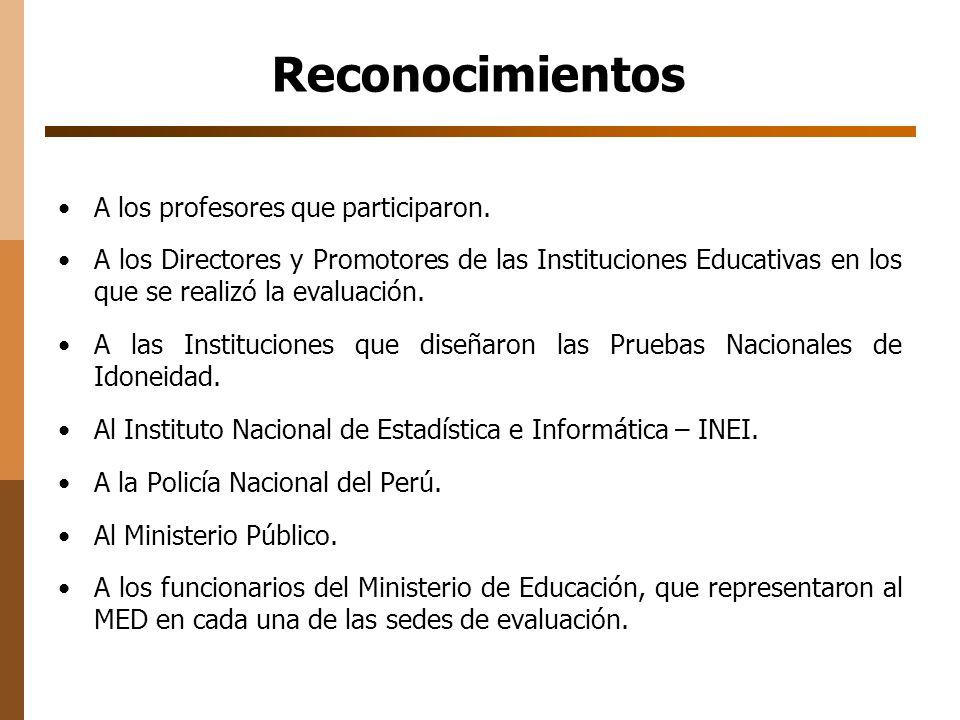 Reconocimientos A los profesores que participaron. A los Directores y Promotores de las Instituciones Educativas en los que se realizó la evaluación.