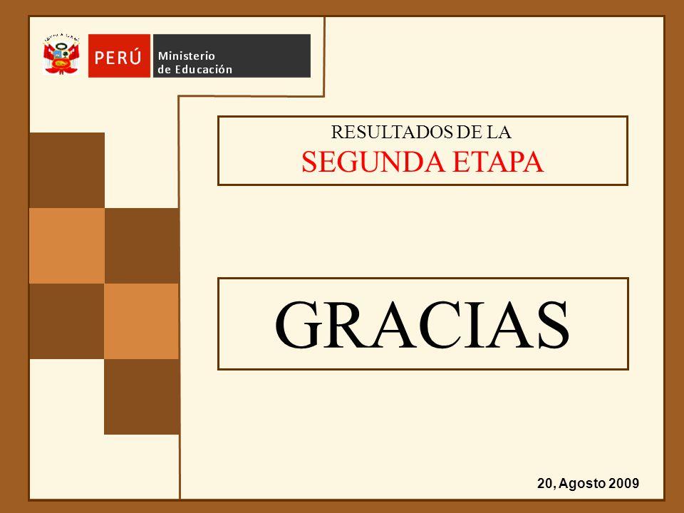 RESULTADOS DE LA SEGUNDA ETAPA GRACIAS 20, Agosto 2009
