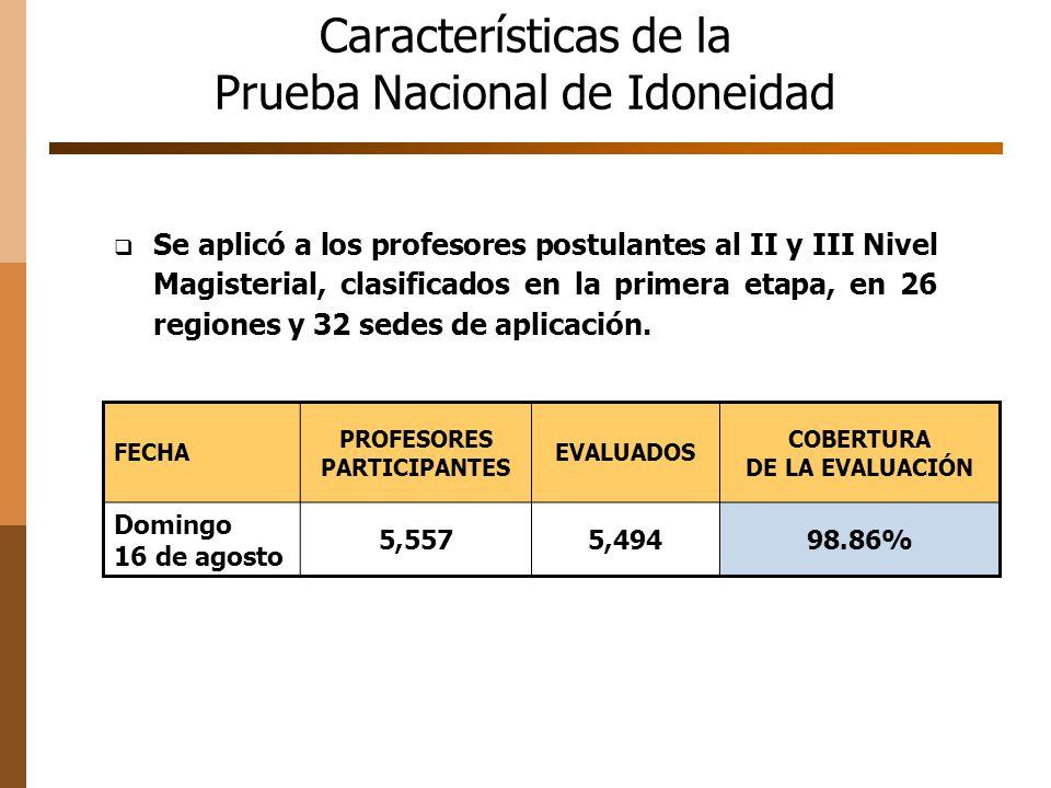 Características de la Prueba Nacional de Idoneidad Se aplicó a los profesores postulantes al II y III Nivel Magisterial, clasificados en la primera et