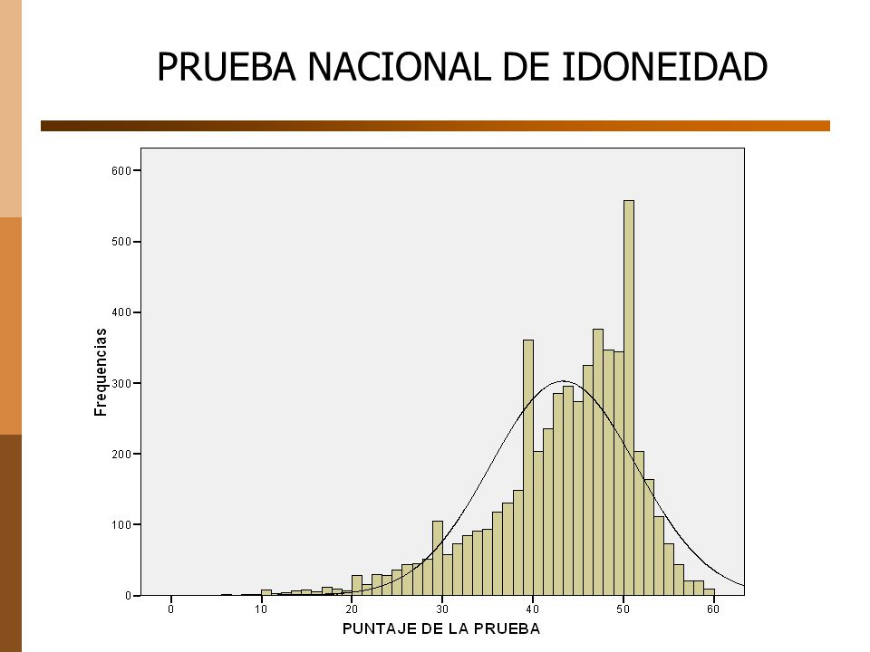 PRUEBA NACIONAL DE IDONEIDAD