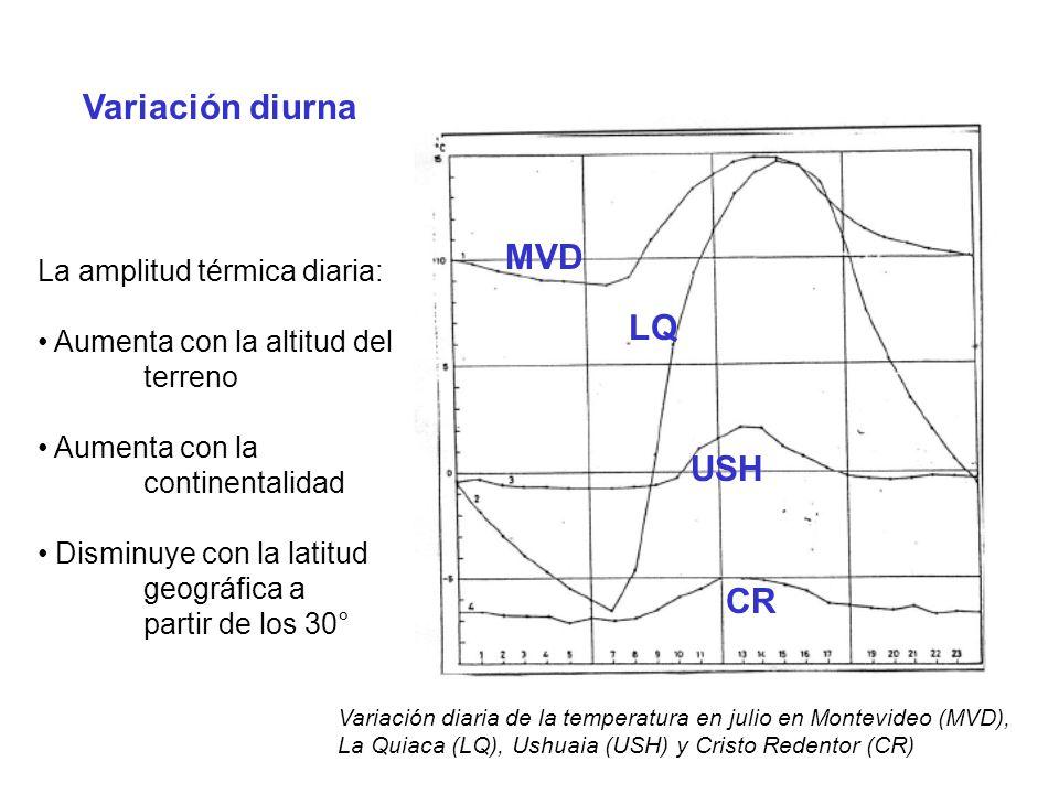 Variación diurna MVD USH LQ CR La amplitud térmica diaria: Aumenta con la altitud del terreno Aumenta con la continentalidad Disminuye con la latitud