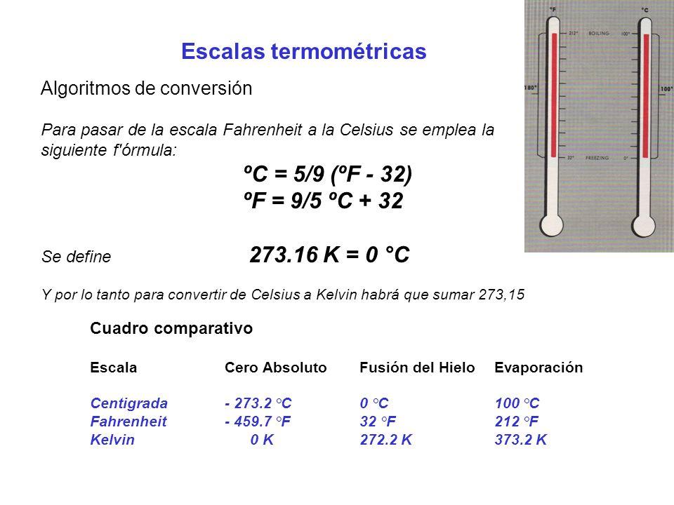 Algoritmos de conversión Para pasar de la escala Fahrenheit a la Celsius se emplea la siguiente f'órmula: ºC = 5/9 (ºF - 32) ºF = 9/5 ºC + 32 Se defin