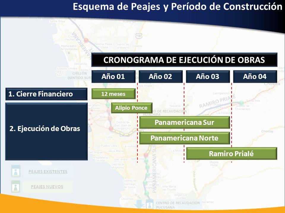 PANAMERICANA NORTE RAMIRO PRIALÉ PANAMERICANA SUR CENTRO DE RECAUDACIÓN PUCUSANA CHILLÓN (SENTIDO SUR) CHILLÓN (SENTIDO NORTE) CENTRO DE RECAUDACION HUACHIPA PEAJES EXISTENTES PEAJES NUEVOS Esquema de Peajes y Período de Construcción 1.