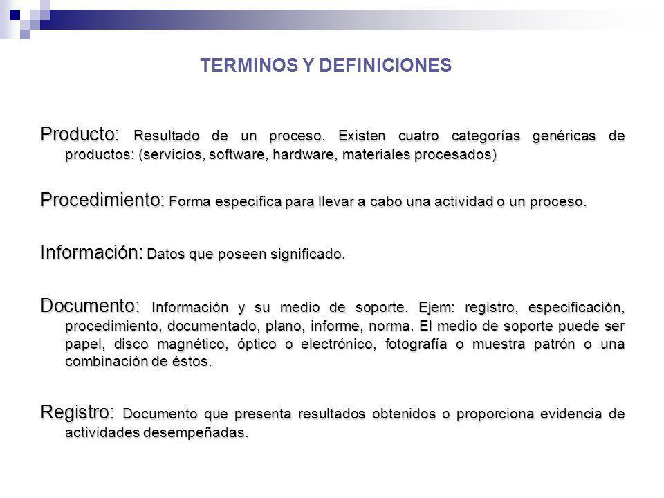 Estructura documental del SGC