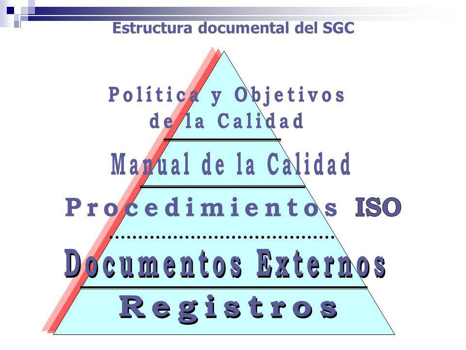 Criterios a considerar en una Auditoria Importancia de la actividad, relacionada con la calidad del producto Estado de la actividad Resultados de auditorias previas Cubrir todos los requisitos de la norma Disponibilidad de los auditados y de los auditores.