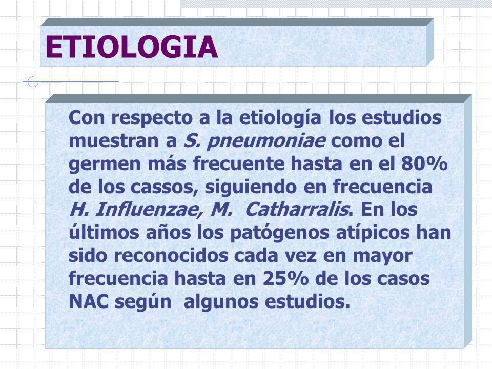 ETIOLOGIA Con respecto a la etiología los estudios muestran a S.