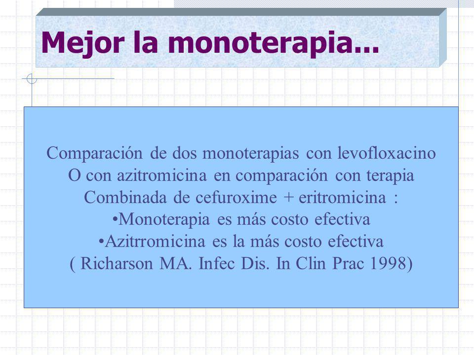 Mejor la monoterapia...