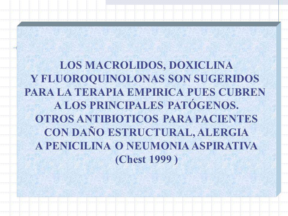 LOS MACROLIDOS, DOXICLINA Y FLUOROQUINOLONAS SON SUGERIDOS PARA LA TERAPIA EMPIRICA PUES CUBREN A LOS PRINCIPALES PATÓGENOS.