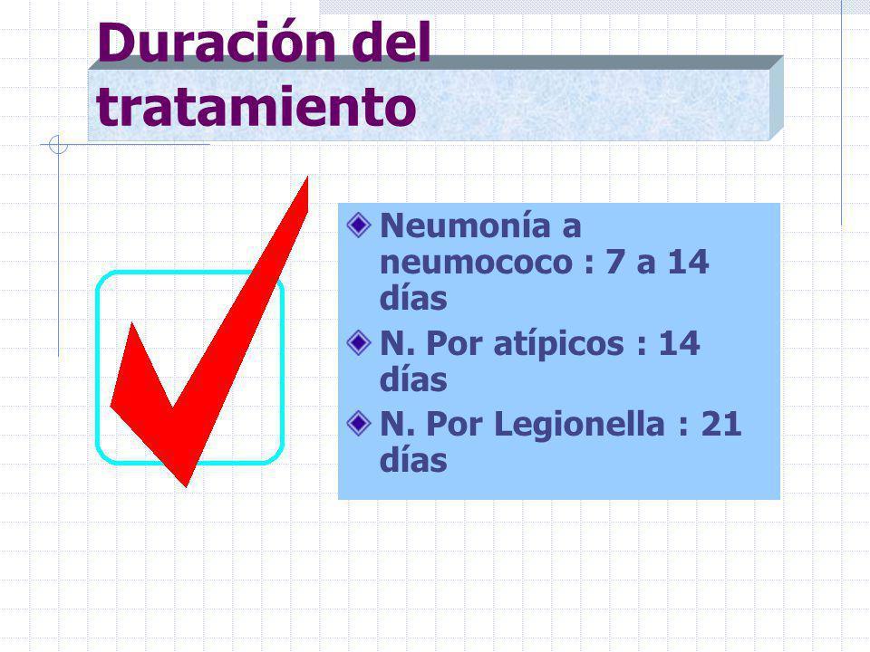 Duración del tratamiento Neumonía a neumococo : 7 a 14 días N.