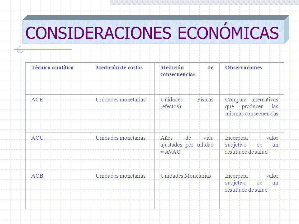 CONSIDERACIONES ECONÓMICAS Técnica analíticaMedición de costosMedición de consecuencias Observaciones ACEUnidades monetariasUnidades Físicas (efectos) Compara alternativas que producen las mismas consecuencias ACUUnidades monetariasAños de vida ajustados por calidad = AVAC Incorpora valor subjetivo de un resultado de salud ACBUnidades monetariasUnidades MonetariasIncorpora valor subjetivo de un resultado de salud