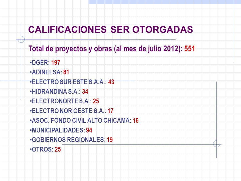 CALIFICACIONES SER OTORGADAS Total de proyectos y obras (al mes de julio 2012): 551 DGER: 197 ADINELSA: 81 ELECTRO SUR ESTE S.A.A.: 43 HIDRANDINA S.A.