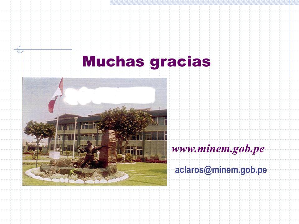 Muchas gracias www.minem.gob.pe aclaros@minem.gob.pe