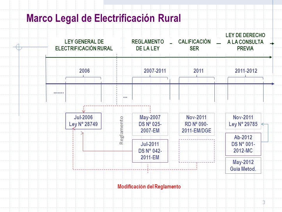 3 Jul-2006 Ley N° 28749 ……. May-2007 DS Nº 025- 2007-EM Jul-2011 DS N° 042- 2011-EM REGLAMENTO DE LA LEY … 20062007-2011 LEY GENERAL DE ELECTRIFICACIÓ