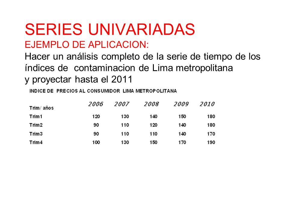SERIES UNIVARIADAS EJEMPLO DE APLICACION: Hacer un análisis completo de la serie de tiempo de los índices de contaminacion de Lima metropolitana y pro