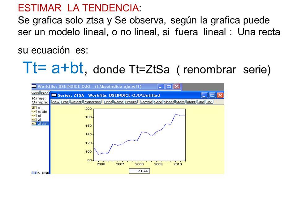ESTIMAR LA TENDENCIA: Se grafica solo ztsa y Se observa, según la grafica puede ser un modelo lineal, o no lineal, si fuera lineal : Una recta su ecua
