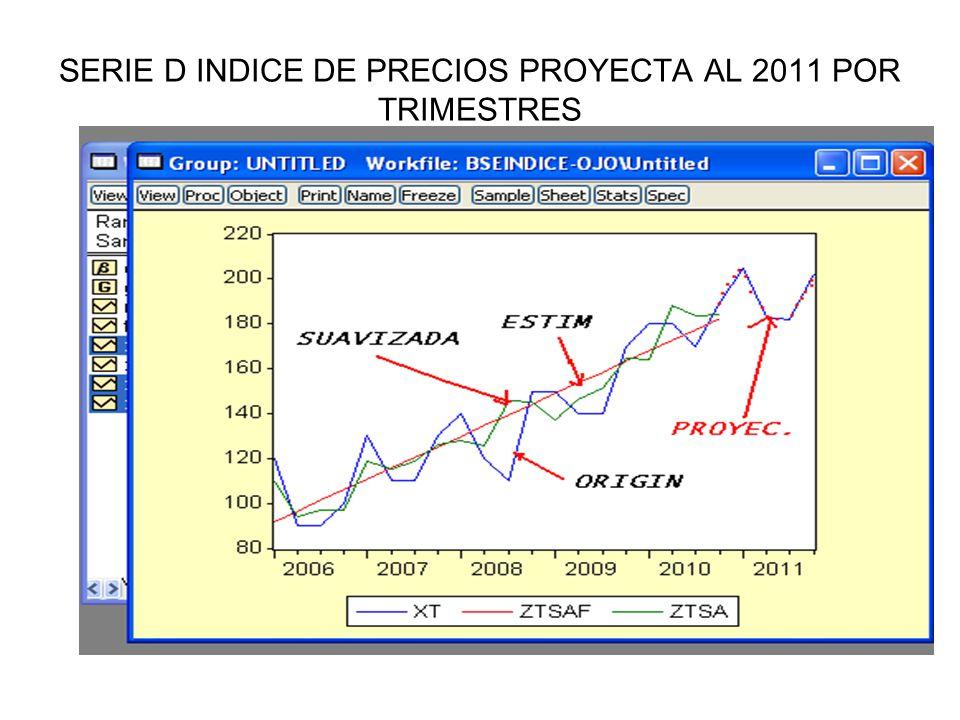 SERIE D INDICE DE PRECIOS PROYECTA AL 2011 POR TRIMESTRES