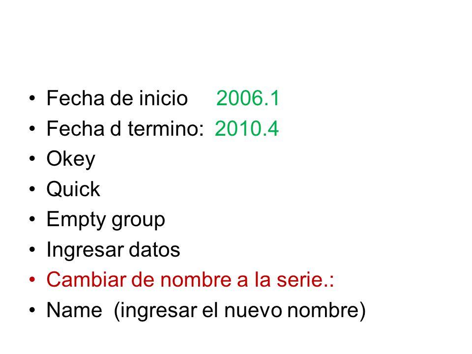 Fecha de inicio 2006.1 Fecha d termino: 2010.4 Okey Quick Empty group Ingresar datos Cambiar de nombre a la serie.: Name (ingresar el nuevo nombre)
