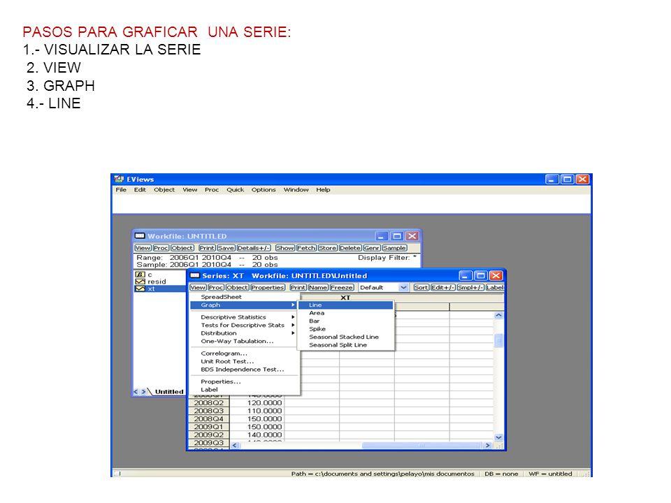 PASOS PARA GRAFICAR UNA SERIE: 1.- VISUALIZAR LA SERIE 2. VIEW 3. GRAPH 4.- LINE