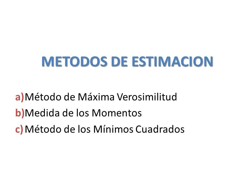 METODOS DE ESTIMACION a)Método de Máxima Verosimilitud b)Medida de los Momentos c)Método de los Mínimos Cuadrados