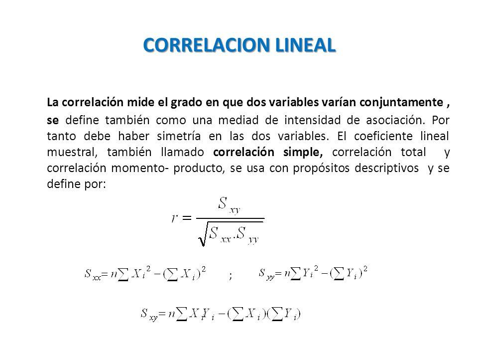 CORRELACION LINEAL La correlación mide el grado en que dos variables varían conjuntamente, se define también como una mediad de intensidad de asociaci