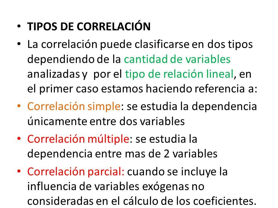 TIPOS DE CORRELACIÓN La correlación puede clasificarse en dos tipos dependiendo de la cantidad de variables analizadas y por el tipo de relación linea