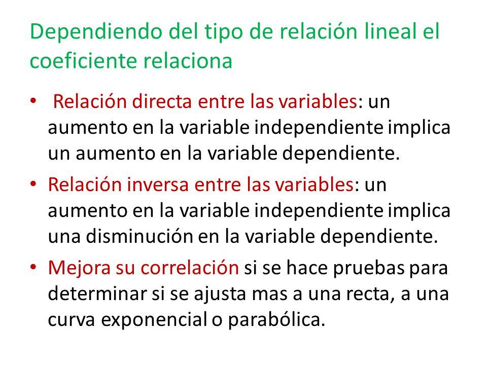 Dependiendo del tipo de relación lineal el coeficiente relaciona Relación directa entre las variables: un aumento en la variable independiente implica