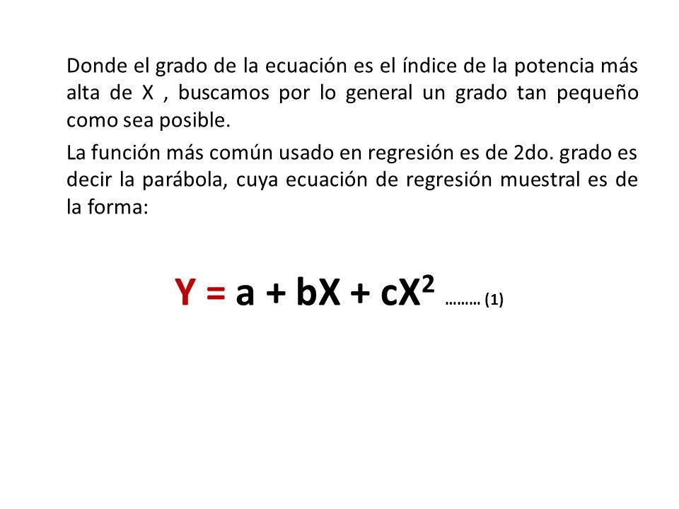 Donde el grado de la ecuación es el índice de la potencia más alta de X, buscamos por lo general un grado tan pequeño como sea posible. La función más