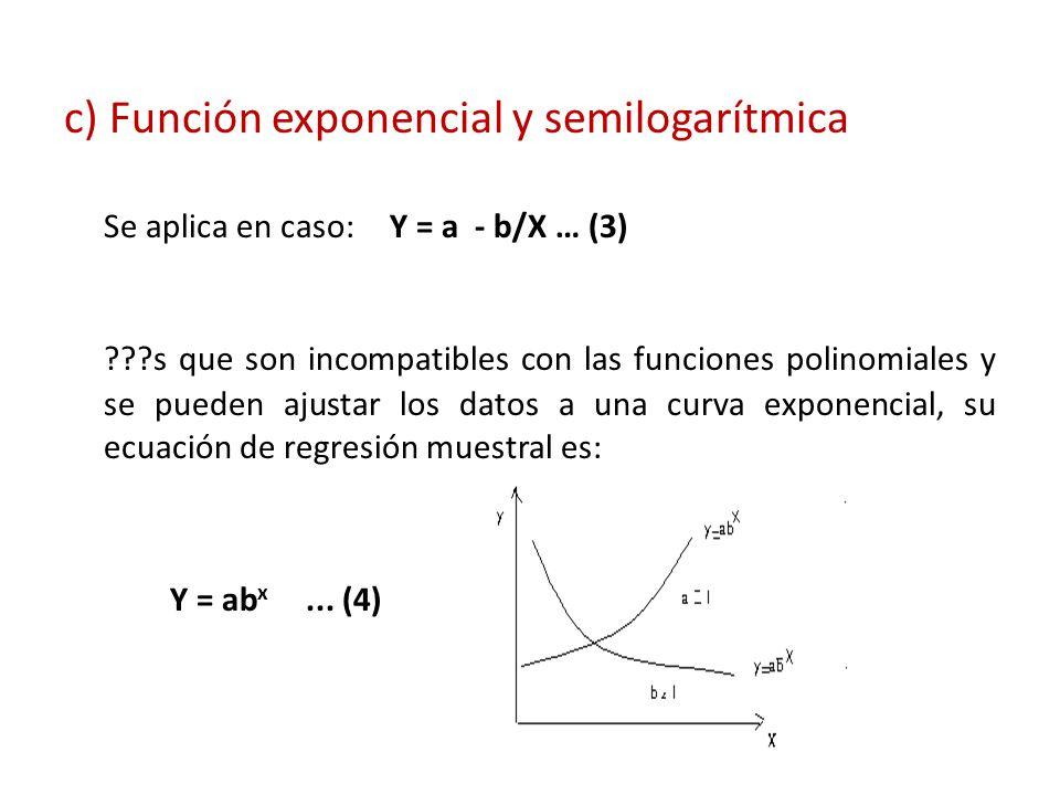 c) Función exponencial y semilogarítmica Se aplica en caso: Y = a - b/X … (3) ???s que son incompatibles con las funciones polinomiales y se pueden aj