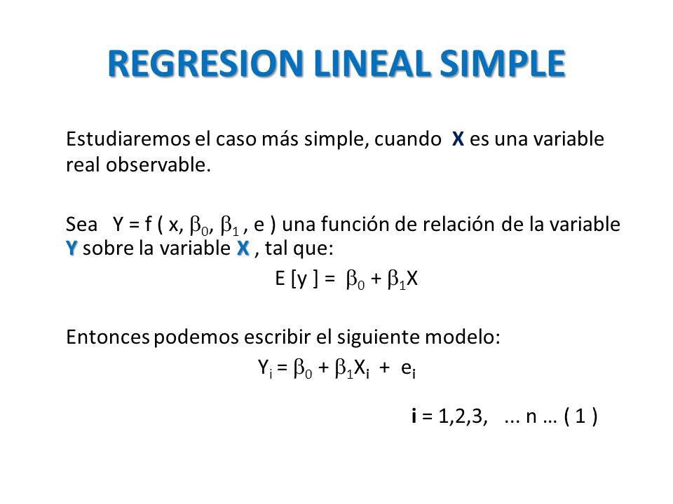 REGRESION LINEAL SIMPLE Estudiaremos el caso más simple, cuando X es una variable real observable. YX Sea Y = f ( x, 0, 1, e ) una función de relación